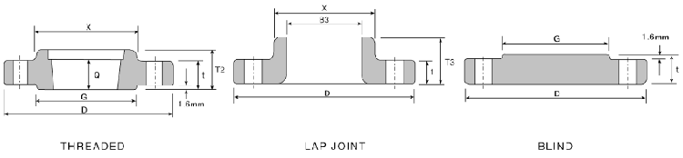 Low Pressure Flange Structure - kelly hose